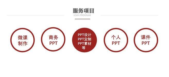 代做PPT价格一般是多少?推荐靠谱专业ppt设计公司